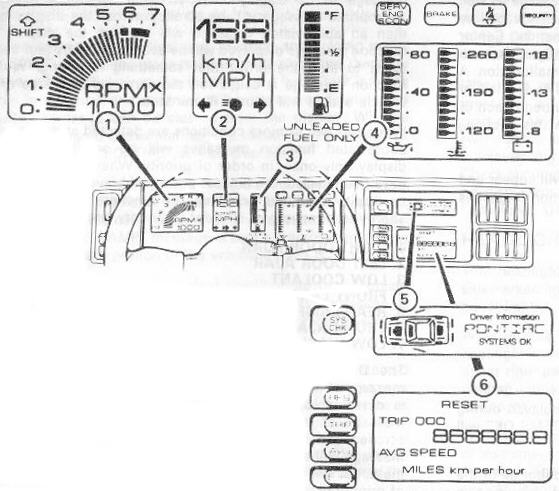 Pontiac Firebird Trans Am (1982-1992). Explanation of dashboard.